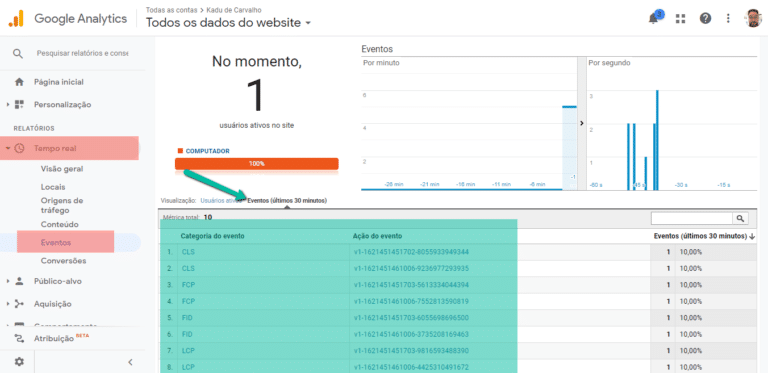 Core Web Vital no Google Analytics 3